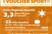 Vocher Sport: la regione a sostegno delle famiglie